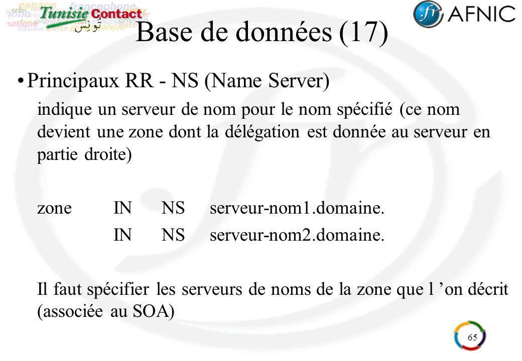 65 Base de données (17) Principaux RR - NS (Name Server) indique un serveur de nom pour le nom spécifié (ce nom devient une zone dont la délégation es