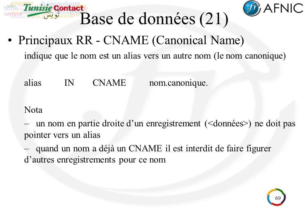 69 Base de données (21) Principaux RR - CNAME (Canonical Name) indique que le nom est un alias vers un autre nom (le nom canonique) aliasINCNAMEnom.ca