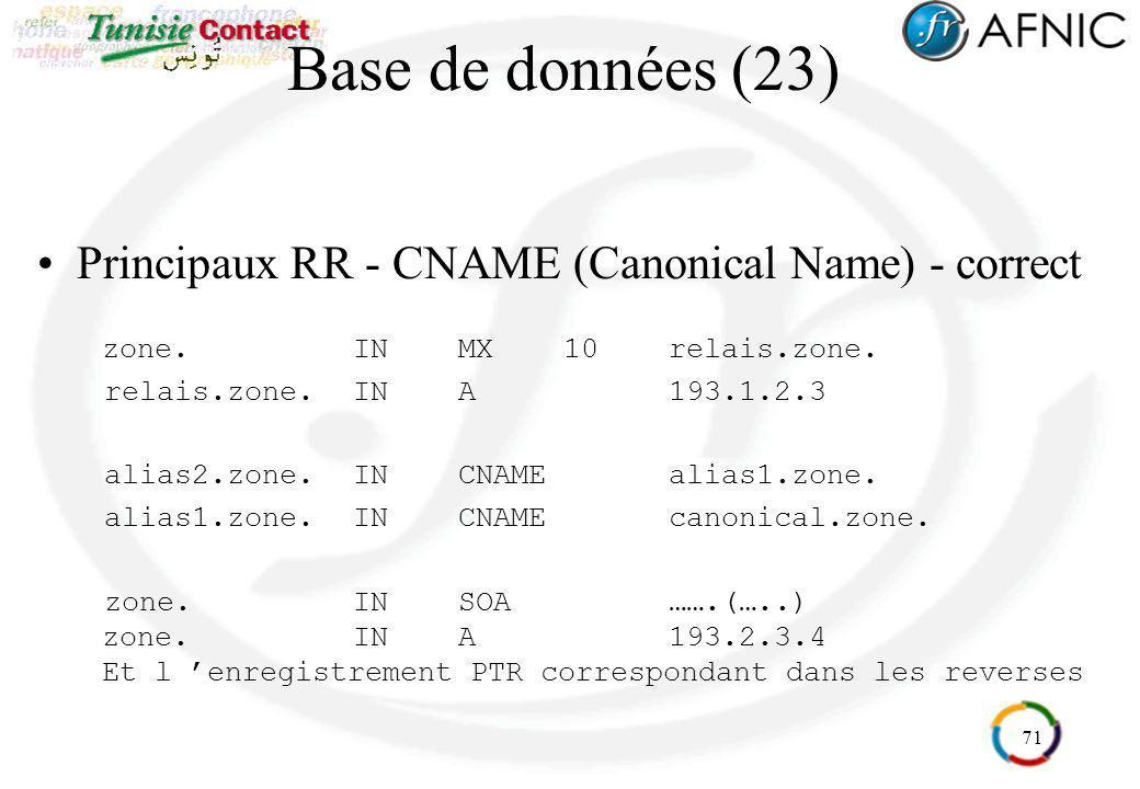 71 Base de données (23) Principaux RR - CNAME (Canonical Name) - correct zone.INMX10relais.zone. relais.zone.INA193.1.2.3 alias2.zone.INCNAMEalias1.zo