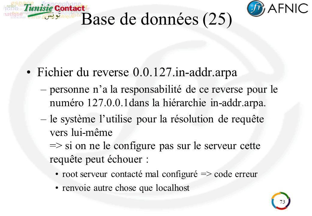 73 Base de données (25) Fichier du reverse 0.0.127.in-addr.arpa –personne na la responsabilité de ce reverse pour le numéro 127.0.0.1dans la hiérarchi