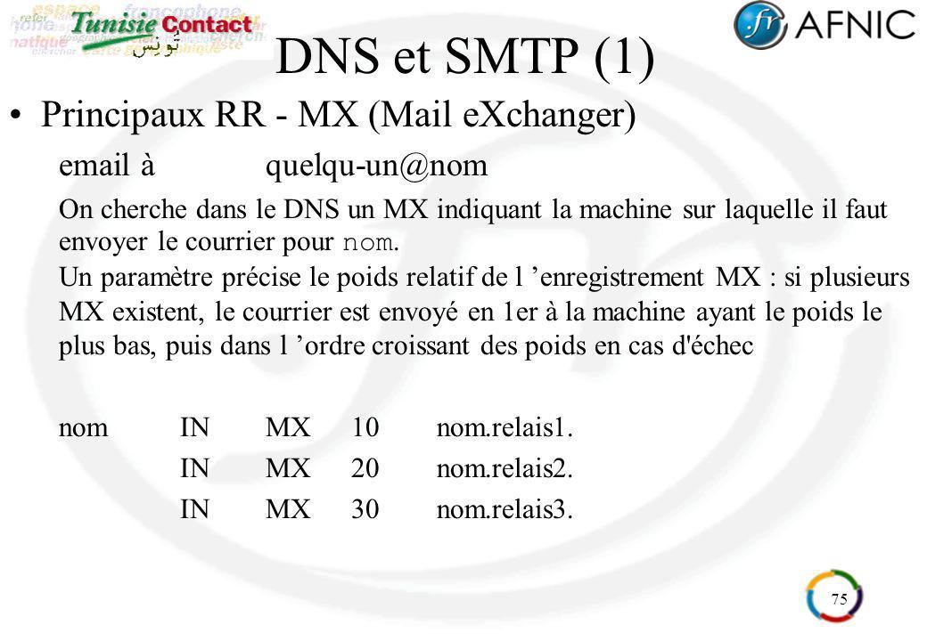 75 DNS et SMTP (1) Principaux RR - MX (Mail eXchanger) email à quelqu-un@nom On cherche dans le DNS un MX indiquant la machine sur laquelle il faut en