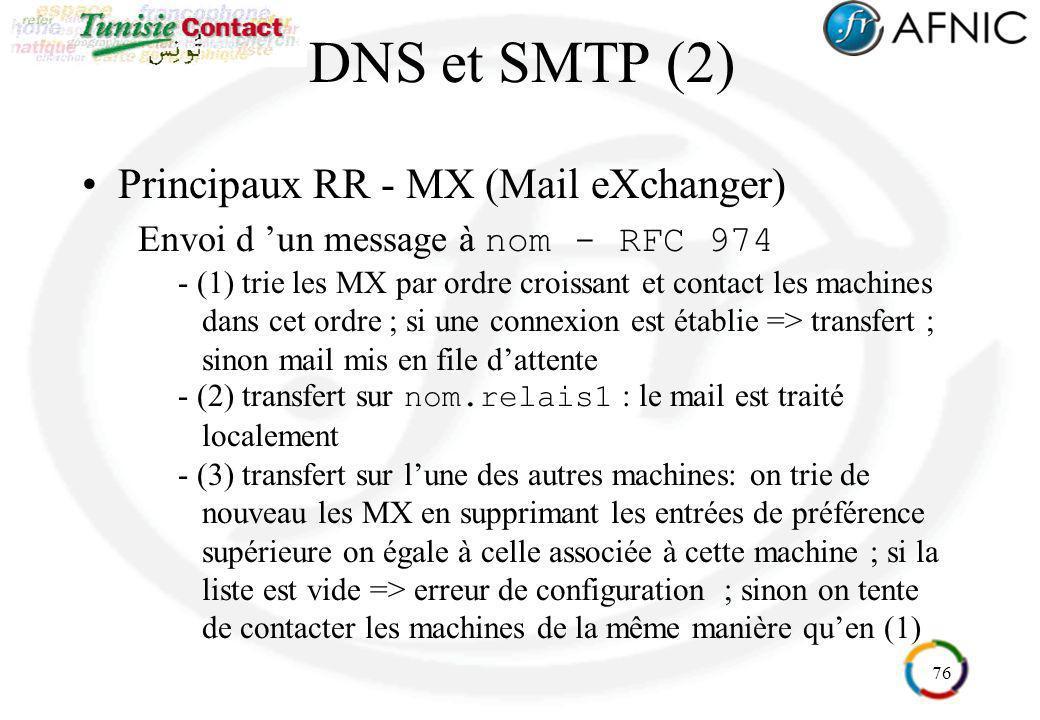 76 DNS et SMTP (2) Principaux RR - MX (Mail eXchanger) Envoi d un message à nom - RFC 974 - (1) trie les MX par ordre croissant et contact les machine
