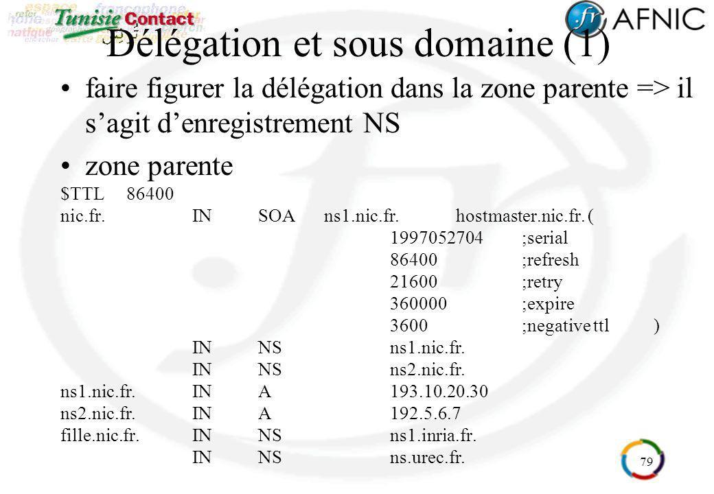 79 Délégation et sous domaine (1) faire figurer la délégation dans la zone parente => il sagit denregistrement NS zone parente $TTL86400 nic.fr.INSOAn