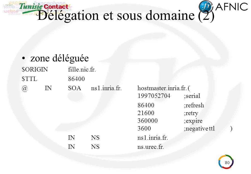 80 Délégation et sous domaine (2) zone déléguée $ORIGINfille.nic.fr. $TTL86400 @INSOAns1.inria.fr.hostmaster.inria.fr. ( 1997052704;serial 86400;refre