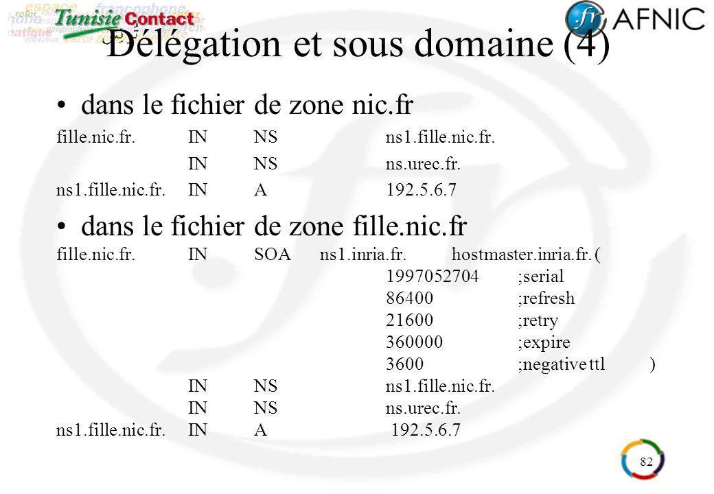 82 Délégation et sous domaine (4) dans le fichier de zone nic.fr fille.nic.fr.INNSns1.fille.nic.fr. INNSns.urec.fr. ns1.fille.nic.fr.INA192.5.6.7 dans