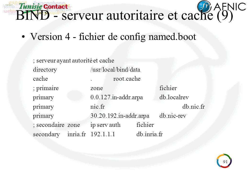 91 BIND - serveur autoritaire et cache (9) Version 4 - fichier de config named.boot ; serveur ayant autorité et cache directory/usr/local/bind/data ca