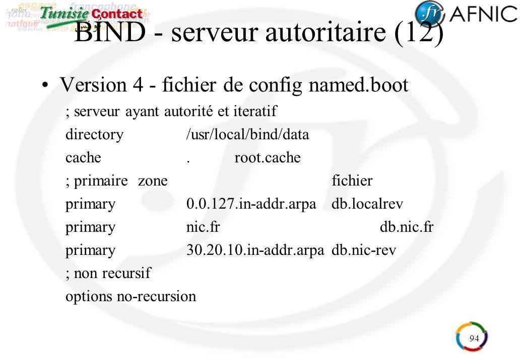 94 BIND - serveur autoritaire (12) Version 4 - fichier de config named.boot ; serveur ayant autorité et iteratif directory/usr/local/bind/data cache.r