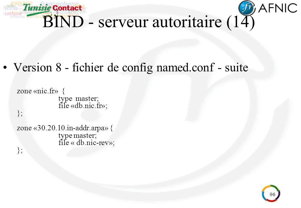 96 BIND - serveur autoritaire (14) Version 8 - fichier de config named.conf - suite zone «nic.fr» { type master; file «db.nic.fr»; }; zone «30.20.10.i