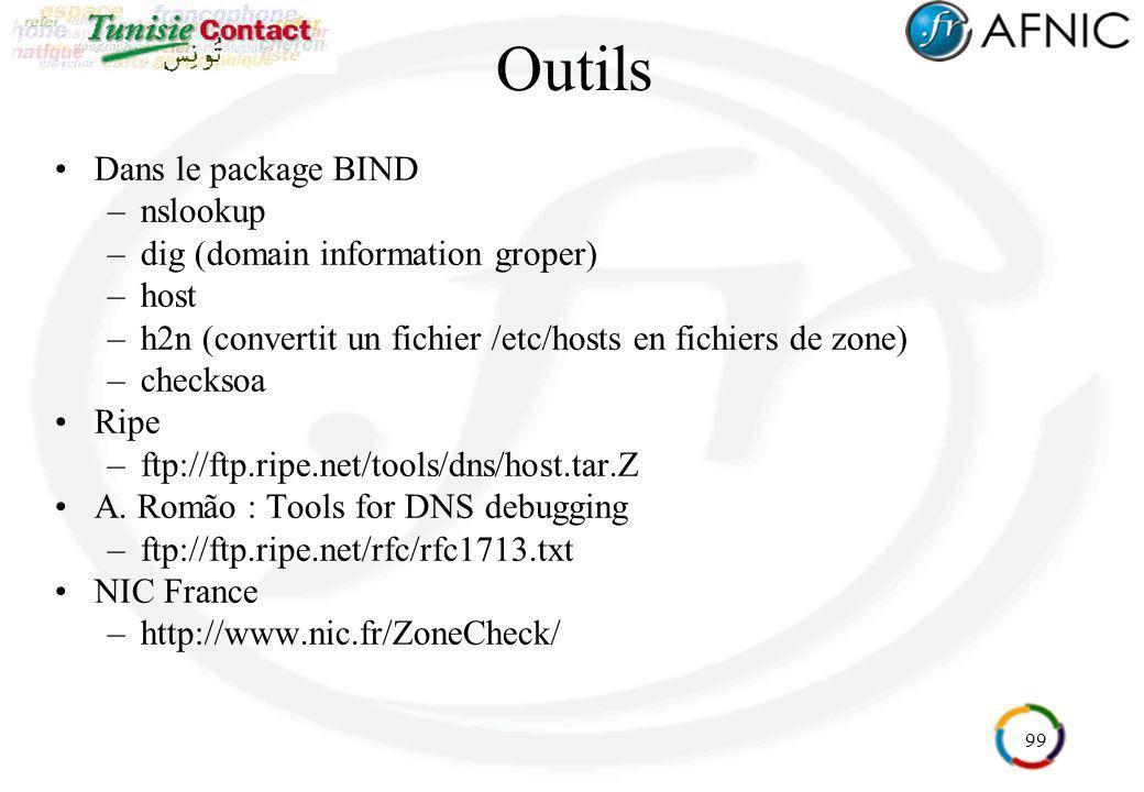 99 Outils Dans le package BIND –nslookup –dig (domain information groper) –host –h2n (convertit un fichier /etc/hosts en fichiers de zone) –checksoa R