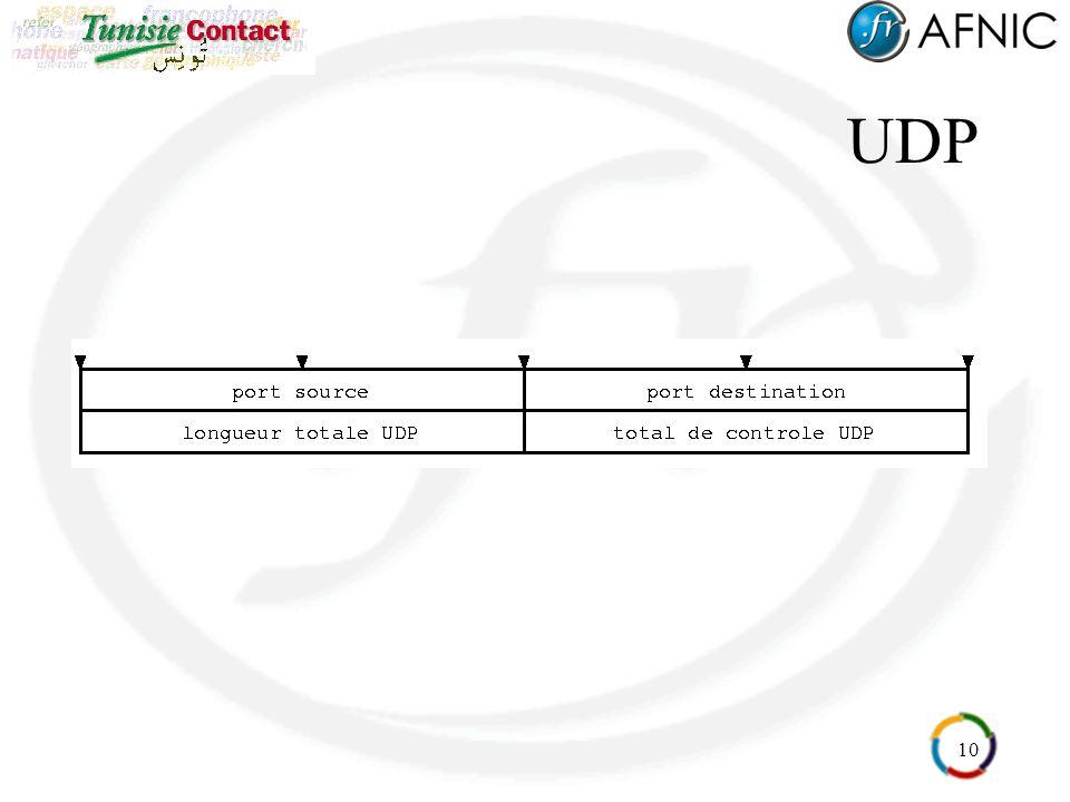 10 UDP