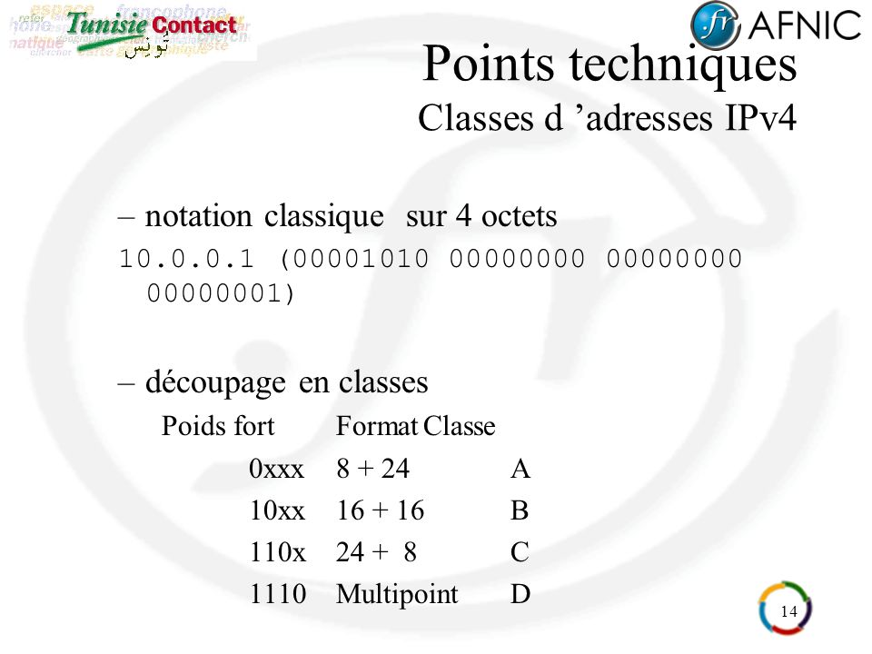 14 Points techniques Classes d adresses IPv4 –notation classique sur 4 octets 10.0.0.1 (00001010 00000000 00000000 00000001) –découpage en classes Poids fortFormatClasse 0xxx8 + 24A 10xx16 + 16B 110x24 + 8C 1110MultipointD