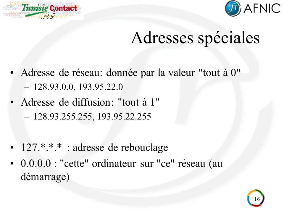 16 Adresses spéciales Adresse de réseau: donnée par la valeur tout à 0 –128.93.0.0, 193.95.22.0 Adresse de diffusion: tout à 1 –128.93.255.255, 193.95.22.255 127.*.*.*: adresse de rebouclage 0.0.0.0 : cette ordinateur sur ce réseau (au démarrage)