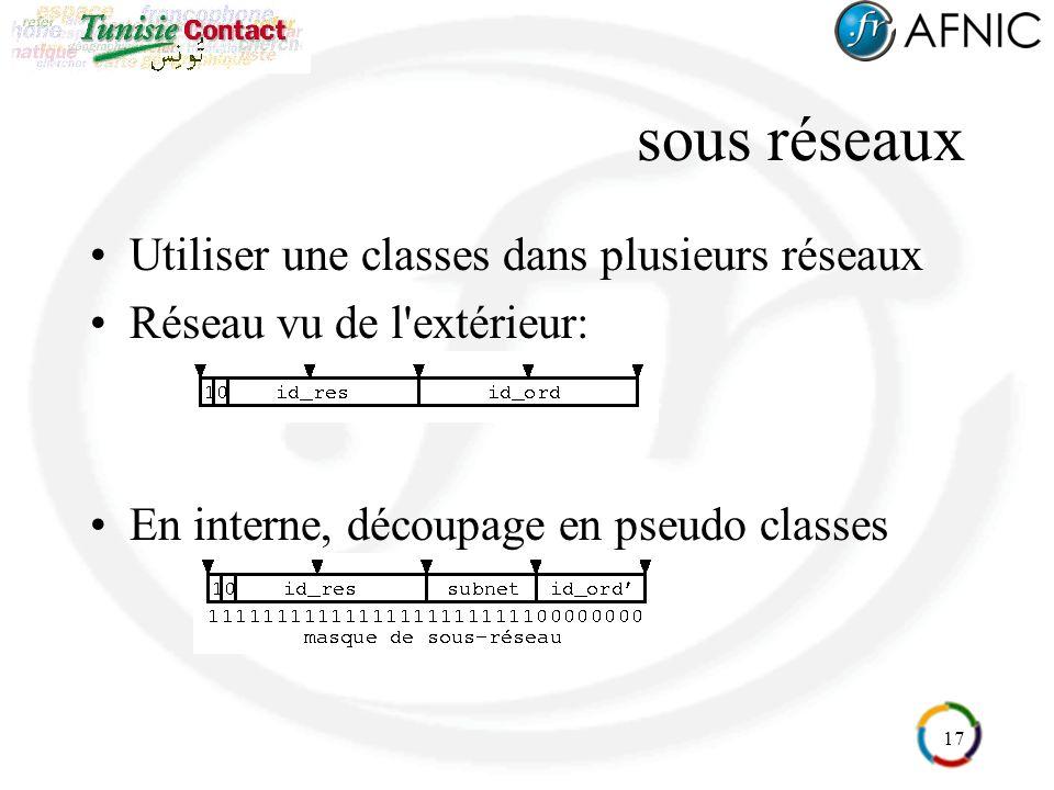 17 sous réseaux Utiliser une classes dans plusieurs réseaux Réseau vu de l extérieur: En interne, découpage en pseudo classes