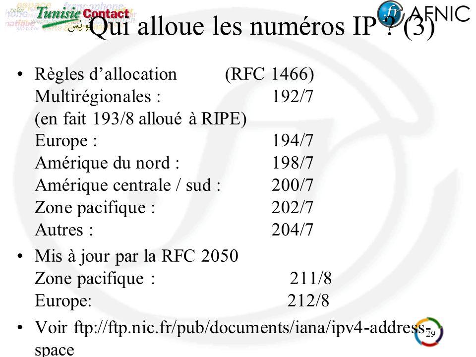 29 Qui alloue les numéros IP .