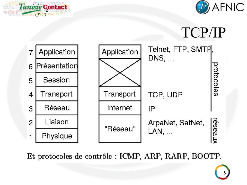 8 TCP/IP