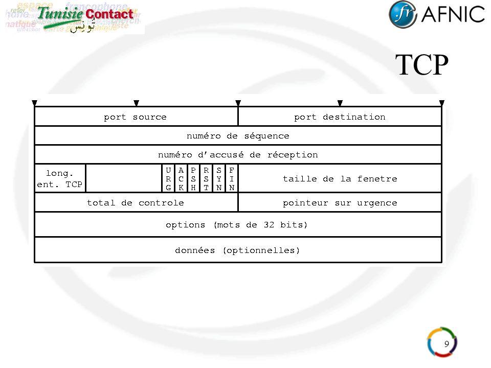9 TCP