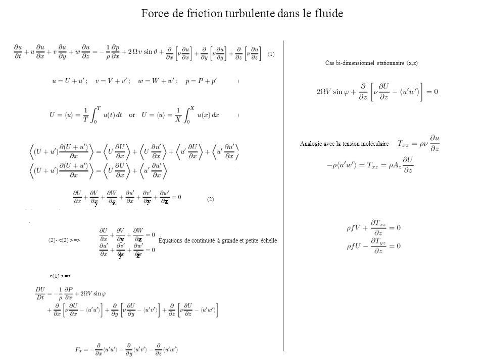 Force de friction turbulente dans le fluide (2)- => => yz yz yz yz (1) (2) Analogie avec la tension moléculaire Cas bi-dimensionnel stationnaire (x,z)
