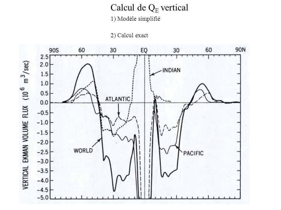 Calcul de Q E vertical 1) Modèle simplifié 2) Calcul exact
