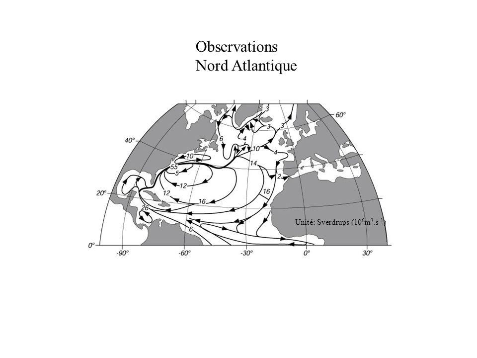 Observations Nord Atlantique Unité: Sverdrups (10 6 m 3.s -1 )