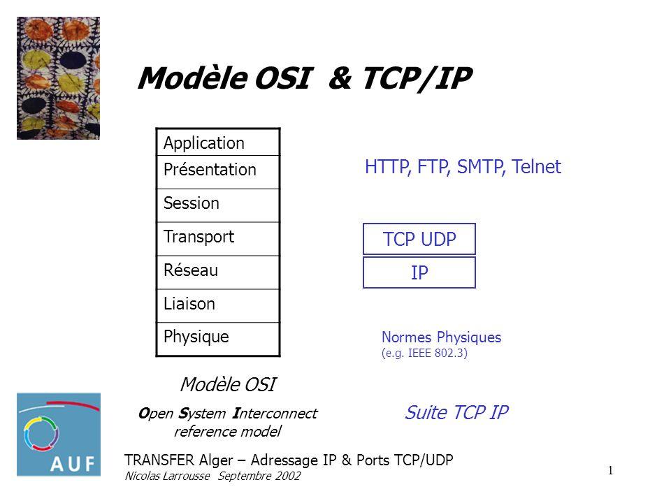 TRANSFER Alger – Adressage IP & Ports TCP/UDP Nicolas Larrousse Septembre 2002 2 Adressage IP V4 11000000101010000000110000000001 Une adresse IP est constituée de 32 bits regroupés en 4 octets 192.168.6.1