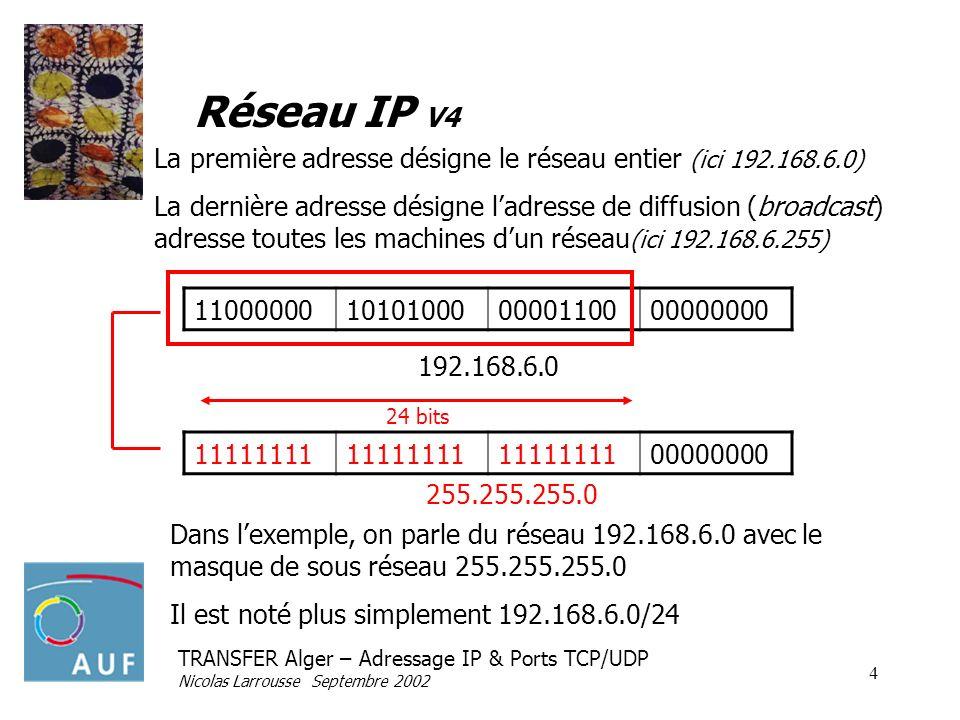 TRANSFER Alger – Adressage IP & Ports TCP/UDP Nicolas Larrousse Septembre 2002 5 Classes dadresses IP v4 0 10 110 Classe A (< 127) 16 777 214machines Classe B (> 128 < 191) 65534 machines Classe C (> 192 < 223) 254 machines