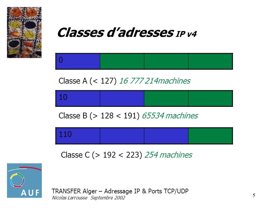 TRANSFER Alger – Adressage IP & Ports TCP/UDP Nicolas Larrousse Septembre 2002 6 Les adresses réservées Les adresses de loopback 127.X.X.X, en particulier 127.0.0.1 désigne toujours la machine Toutes les adresses dont le premier octet est compris entre 224 et 239 sont utilisées pour le multicast (diffusion vidéo) Certaines adresses ne sont pas « routées » sur Internet et servent aux réseaux privés : par exemple les réseaux de classe C 192.168.X.X