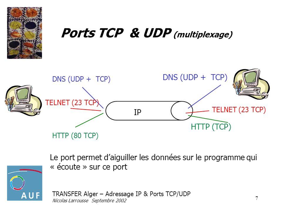 TRANSFER Alger – Adressage IP & Ports TCP/UDP Nicolas Larrousse Septembre 2002 8 Routage & passerelles 192.168.6.104 Passerelle Les adresses du réseau 192.168.6.0/24 sont envoyées sur linterface Les autres adresses sont envoyées à la machine 192.168.6.100 qui les retransmet à son tour (forwarding) vers le réseau connecté vers Internet Réseau 192.168.6.0/24 192.168.6.108 192.168.6.110 192.168.6.100 194.78.100.230 Internet