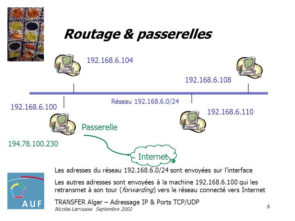 TRANSFER Alger – Adressage IP & Ports TCP/UDP Nicolas Larrousse Septembre 2002 9 La norme IPV6 Les adresses sont codées sur 128 bits : résolution du problème de nombre dadresses possibilité de meilleure répartition hierarchique pour soulager les routeurs Intègre la sécurité dans le protocole Autoconfiguration des machines et des routeurs