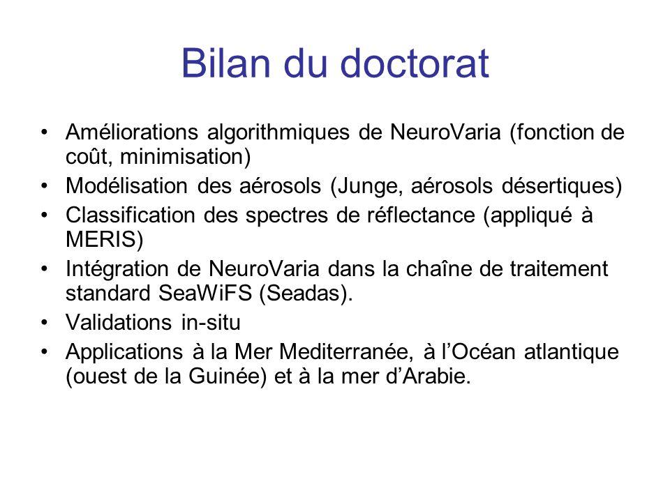 Bilan du doctorat Améliorations algorithmiques de NeuroVaria (fonction de coût, minimisation) Modélisation des aérosols (Junge, aérosols désertiques)