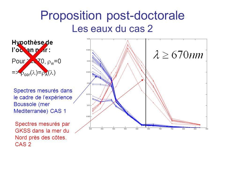 Proposition post-doctorale Les eaux du cas 2 Hypothèse de locéan noir : Pour670, w =0 => cor ( )= A ( ) Spectres mesurés dans le cadre de lexpérience