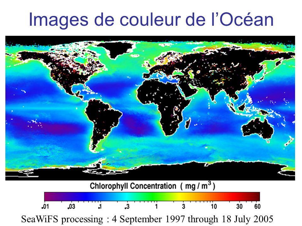 Proposition post-doctorale Les eaux du cas 2 Hypothèse de locéan noir : Pour670, w =0 => cor ( )= A ( ) Spectres mesurés dans le cadre de lexpérience Boussole (mer Mediterranée) CAS 1 Spectres mesurés par GKSS dans la mer du Nord près des côtes.