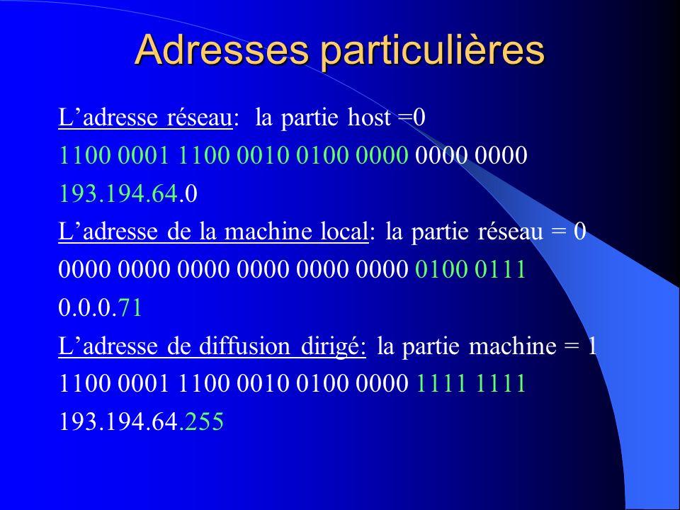 Adresses particulières Ladresse réseau: la partie host =0 1100 0001 1100 0010 0100 0000 0000 0000 193.194.64.0 Ladresse de la machine local: la partie