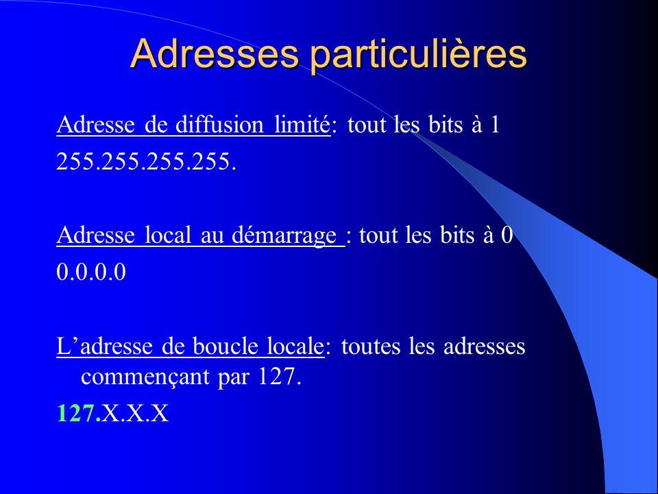 Adresses particulières Adresse de diffusion limité: tout les bits à 1 255.255.255.255. Adresse local au démarrage : tout les bits à 0 0.0.0.0 Ladresse