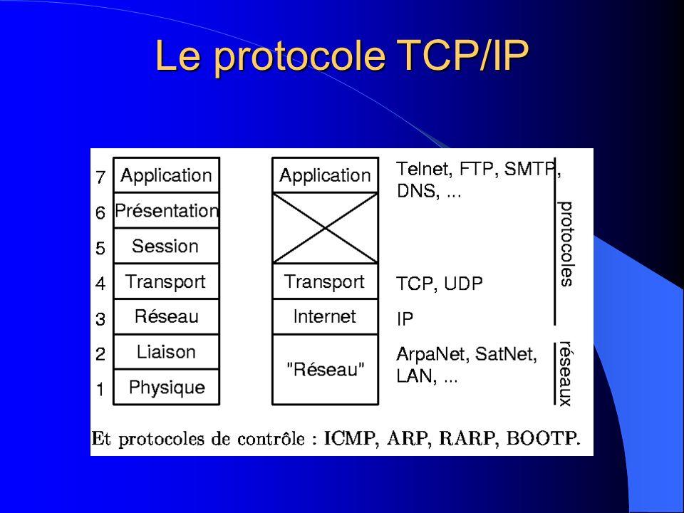Le sous-adressage Exemple de calcule des sous-réseaux dune adresse réseau donnée: Étant donné une adresse IP avec un masque donné, retrouver les adresses de sous-réseaux et le masque associé, ladresse broadcast ainsi que les adresses utilisables.