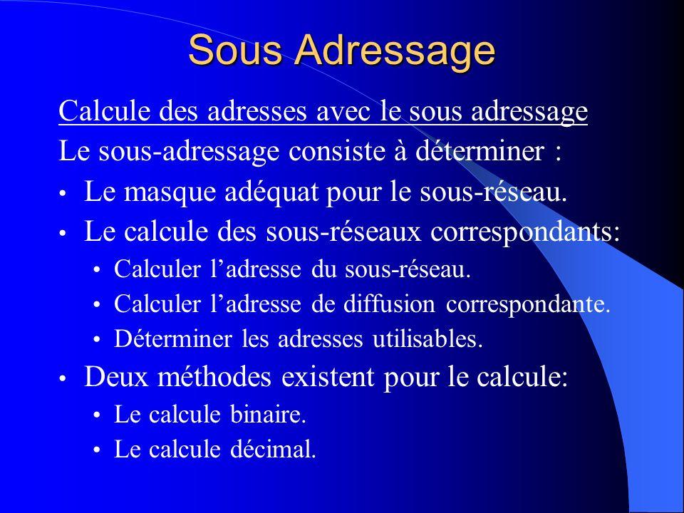 Sous Adressage Calcule des adresses avec le sous adressage Le sous-adressage consiste à déterminer : Le masque adéquat pour le sous-réseau. Le calcule