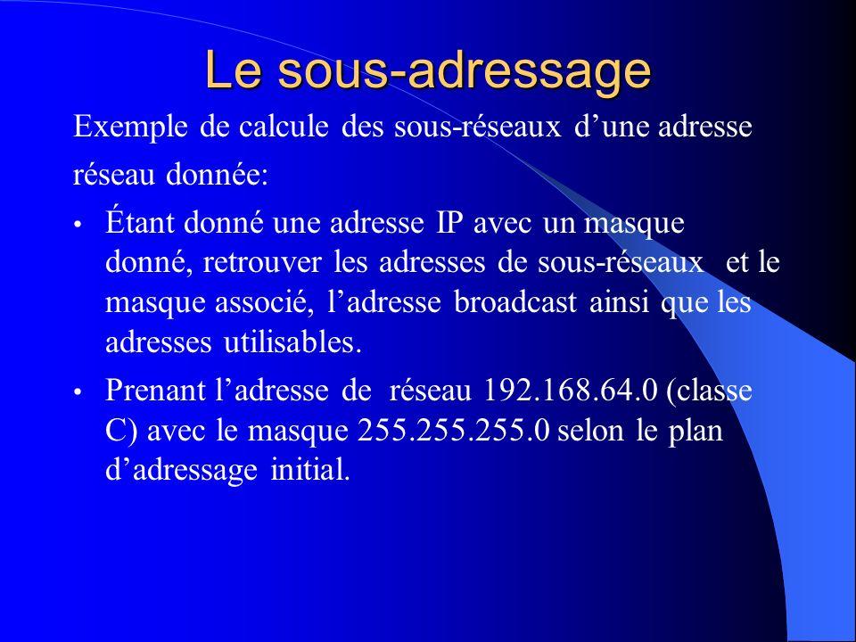 Le sous-adressage Exemple de calcule des sous-réseaux dune adresse réseau donnée: Étant donné une adresse IP avec un masque donné, retrouver les adres