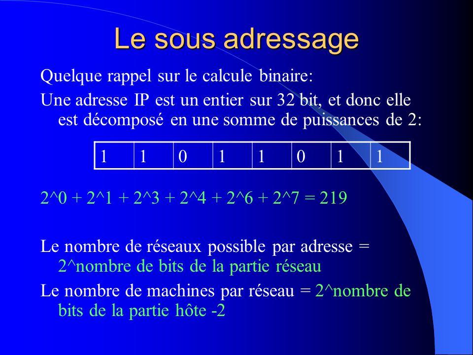 Le sous adressage Quelque rappel sur le calcule binaire: Une adresse IP est un entier sur 32 bit, et donc elle est décomposé en une somme de puissance