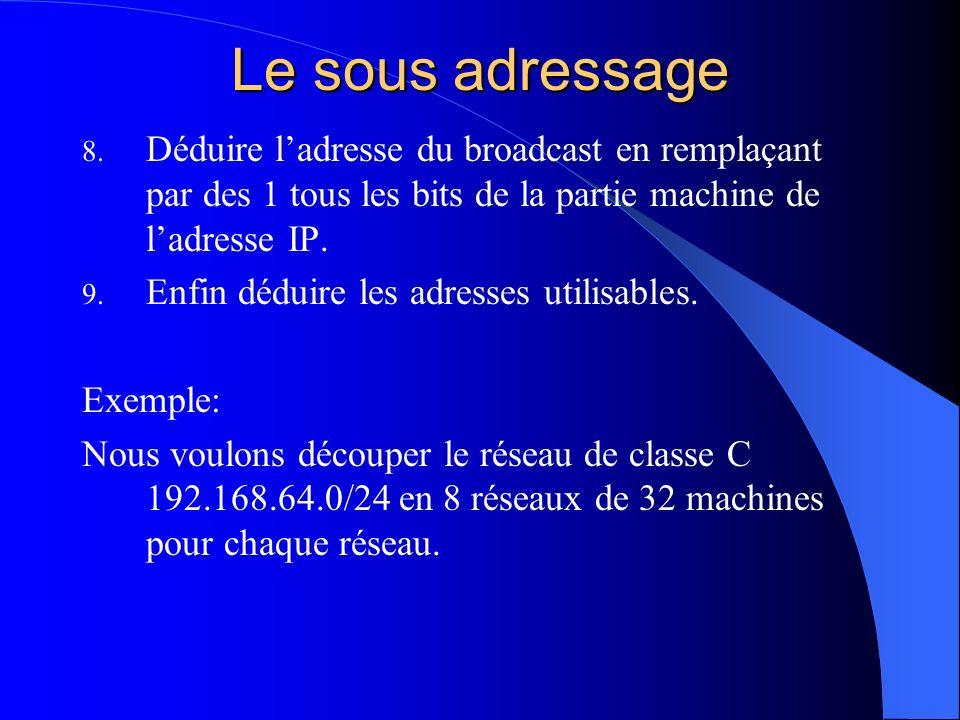 Le sous adressage 8. Déduire ladresse du broadcast en remplaçant par des 1 tous les bits de la partie machine de ladresse IP. 9. Enfin déduire les adr