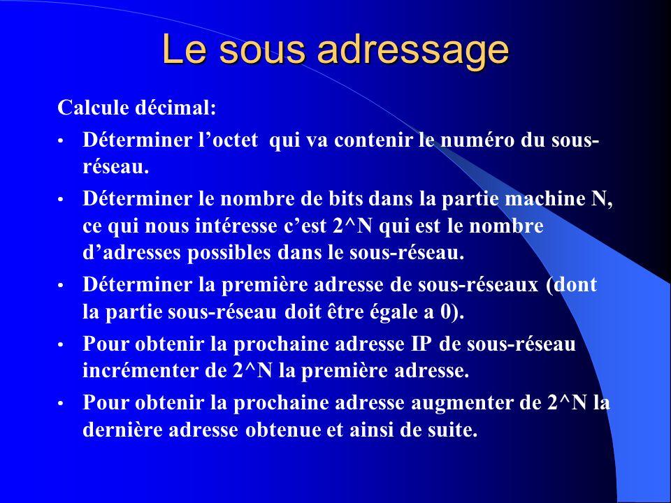 Le sous adressage Calcule décimal: Déterminer loctet qui va contenir le numéro du sous- réseau. Déterminer le nombre de bits dans la partie machine N,