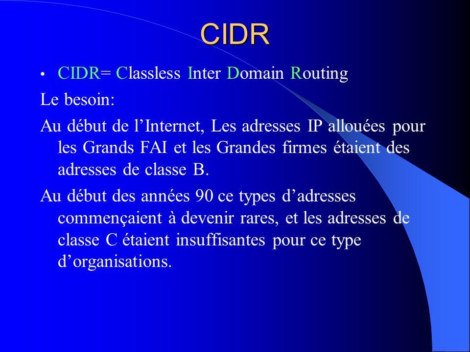 CIDR CIDR= Classless Inter Domain Routing Le besoin: Au début de lInternet, Les adresses IP allouées pour les Grands FAI et les Grandes firmes étaient
