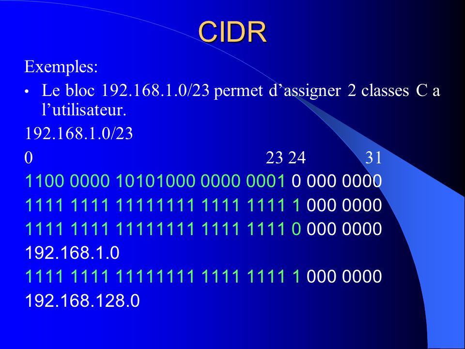 CIDR Exemples: Le bloc 192.168.1.0/23 permet dassigner 2 classes C a lutilisateur. 192.168.1.0/23 0 23 24 31 1100 0000 10101000 0000 0001 0 000 0000 1