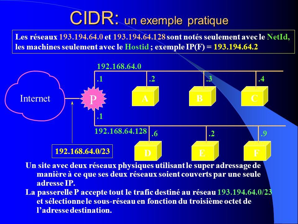 CIDR: un exemple pratique Les réseaux 193.194.64.0 et 193.194.64.128 sont notés seulement avec le NetId, les machines seulement avec le Hostid ; exemp