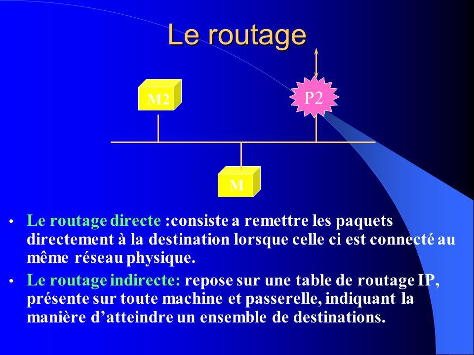 Le routage M P2 Le routage directe :consiste a remettre les paquets directement à la destination lorsque celle ci est connecté au même réseau physique