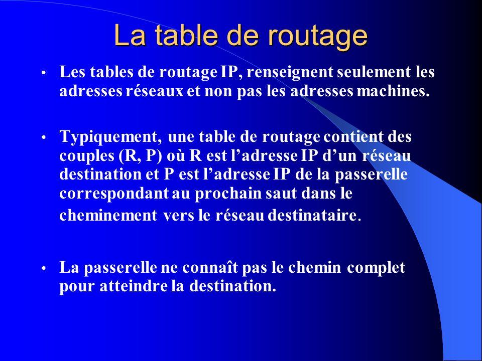 La table de routage Les tables de routage IP, renseignent seulement les adresses réseaux et non pas les adresses machines. Typiquement, une table de r