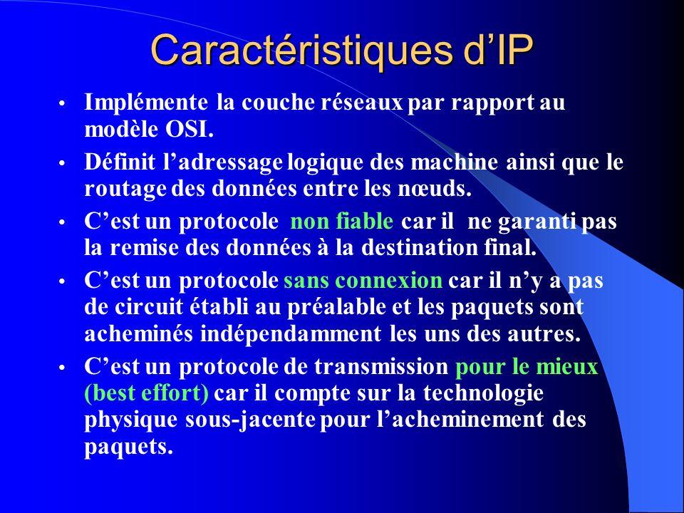 Ladressage IP But : Une machine doit être identifiée par : – Une adresse qui doit être un identificateur universel de la machine.