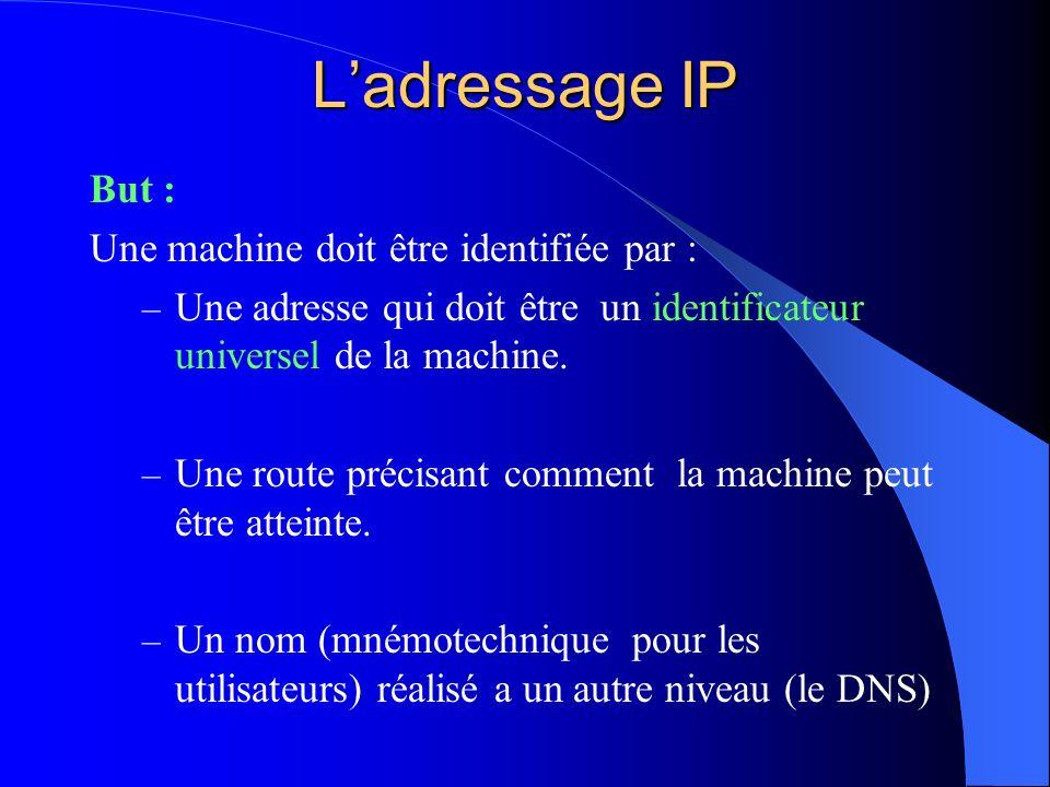 Ladressage IP But : Une machine doit être identifiée par : – Une adresse qui doit être un identificateur universel de la machine. – Une route précisan