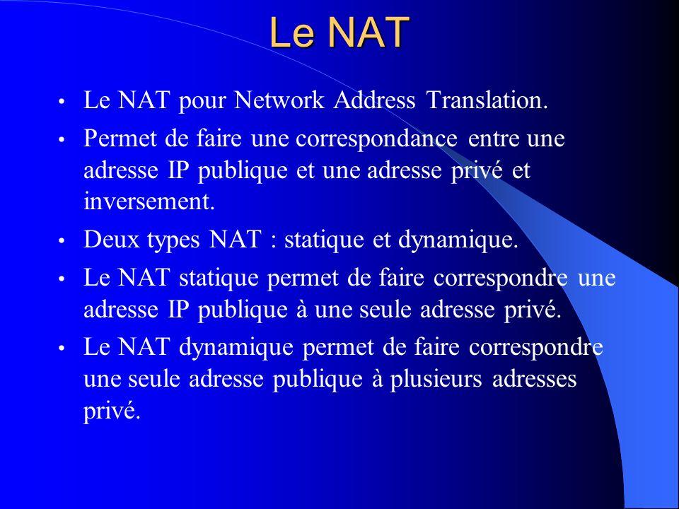 Le NAT Le NAT pour Network Address Translation. Permet de faire une correspondance entre une adresse IP publique et une adresse privé et inversement.
