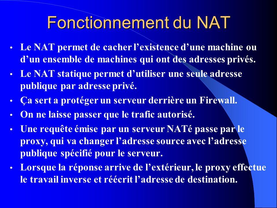 Fonctionnement du NAT Le NAT permet de cacher lexistence dune machine ou dun ensemble de machines qui ont des adresses privés. Le NAT statique permet