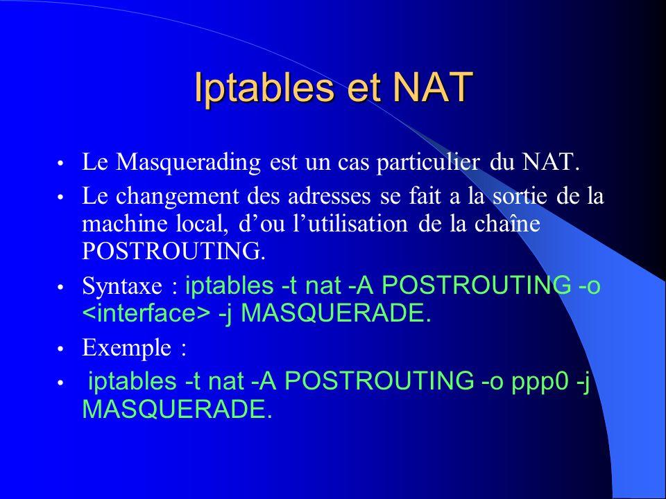 Iptables et NAT Le Masquerading est un cas particulier du NAT. Le changement des adresses se fait a la sortie de la machine local, dou lutilisation de