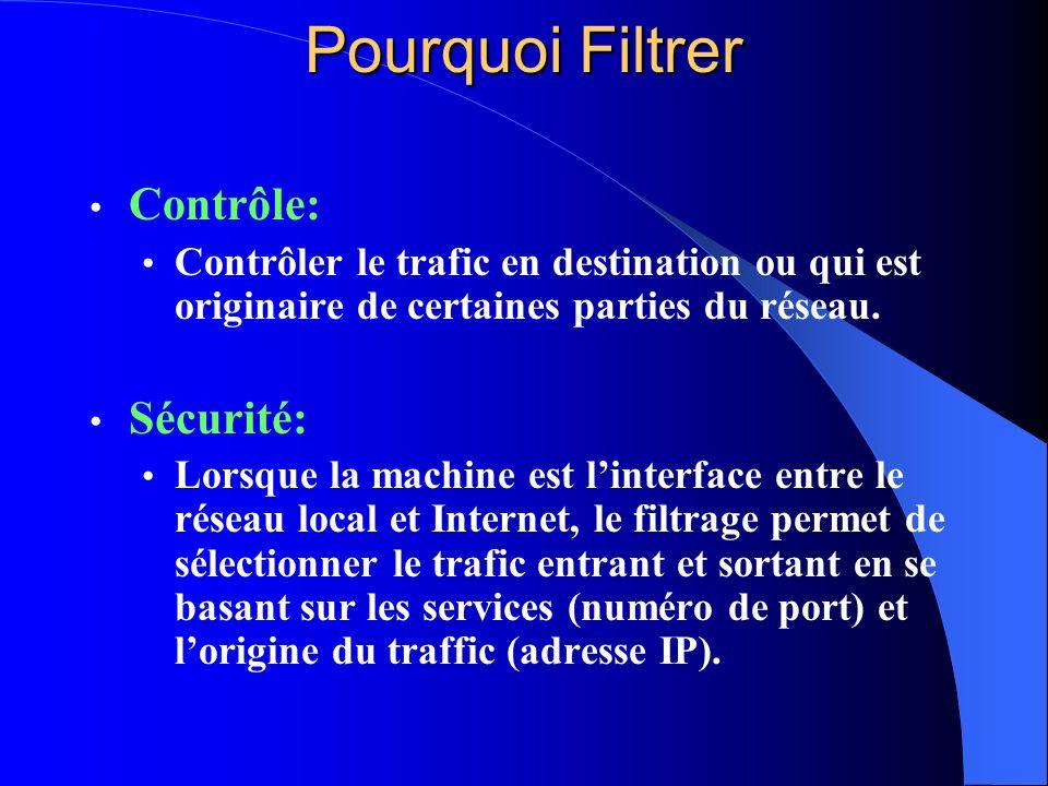 Pourquoi Filtrer Contrôle: Contrôler le trafic en destination ou qui est originaire de certaines parties du réseau. Sécurité: Lorsque la machine est l